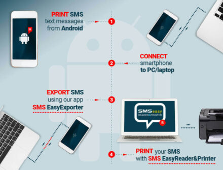 Print SMS from Android