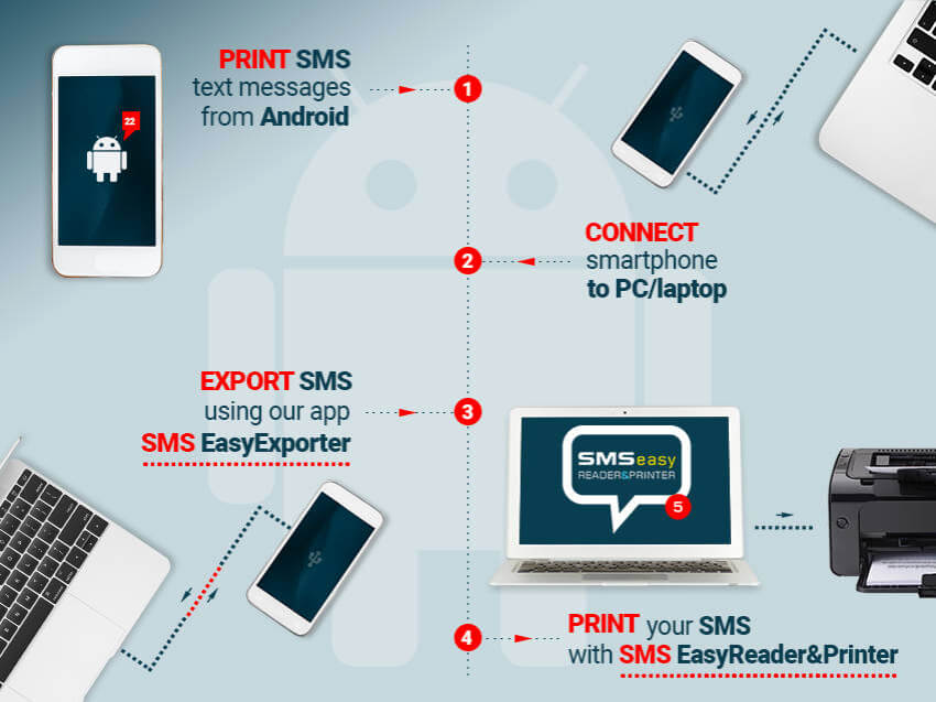 How to Print SMS Android Smartphone with SMS EasyReader&Printer?